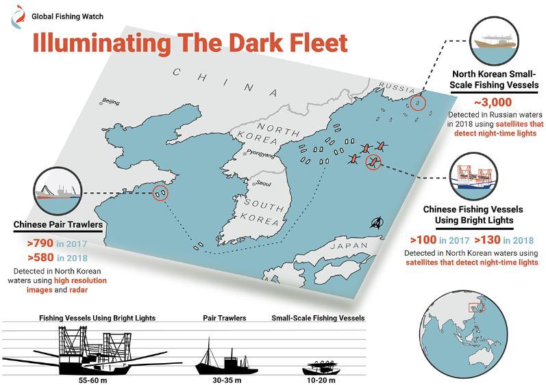 Illuminating the Dark Fleet infographic
